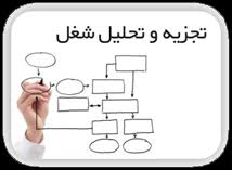 پاورپوینت طراحی و تجزیه و تحلیل شغل